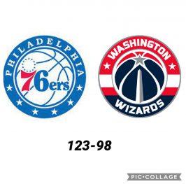 Baloncesto.NBA.Philadelphia 76ers vs Washington Wizards