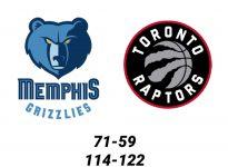Baloncesto.NBA.Memphis Grizzlies vs Toronto Raptors